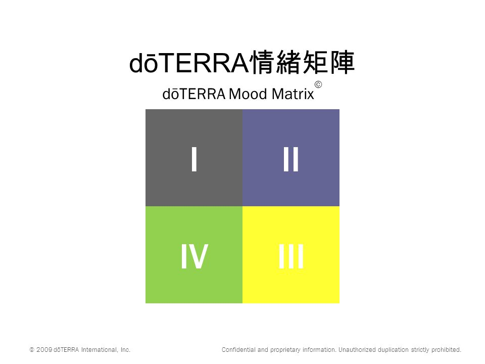 dōTERRA 情緒矩陣 dōTERRA Mood Matrix © © 2009 dōTERRA International, Inc.
