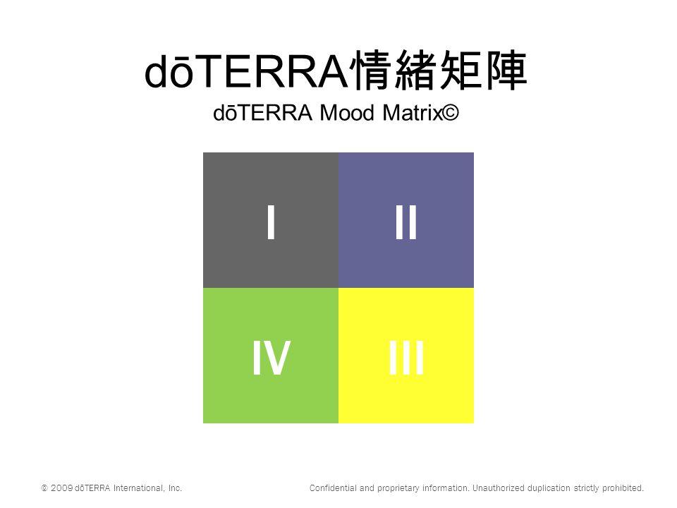 dōTERRA 情緒矩陣 dōTERRA Mood Matrix© © 2009 dōTERRA International, Inc.