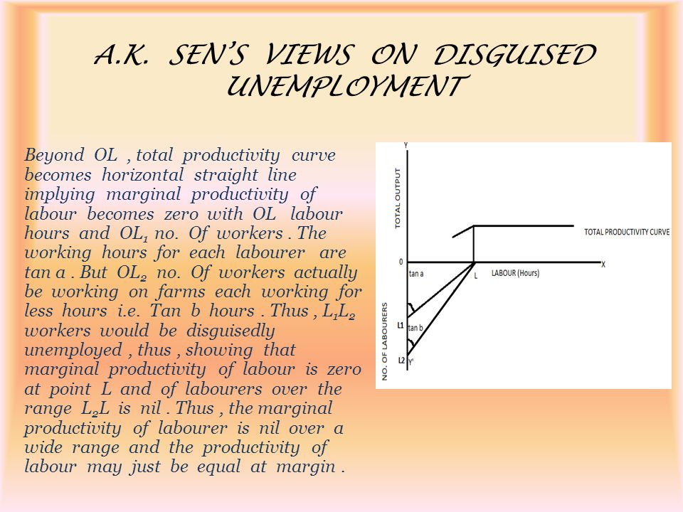 DISGUISED UNEMPLOYMENT AND SAVING POTENTIAL Lewis Theory According to Prof.