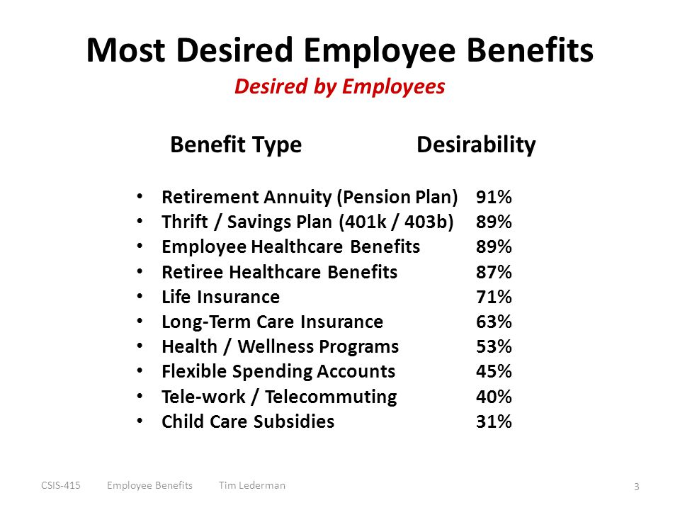 Most Desired Employee Benefits Desired by Employees Benefit Type Desirability Retirement Annuity (Pension Plan) 91% Thrift / Savings Plan (401k / 403b