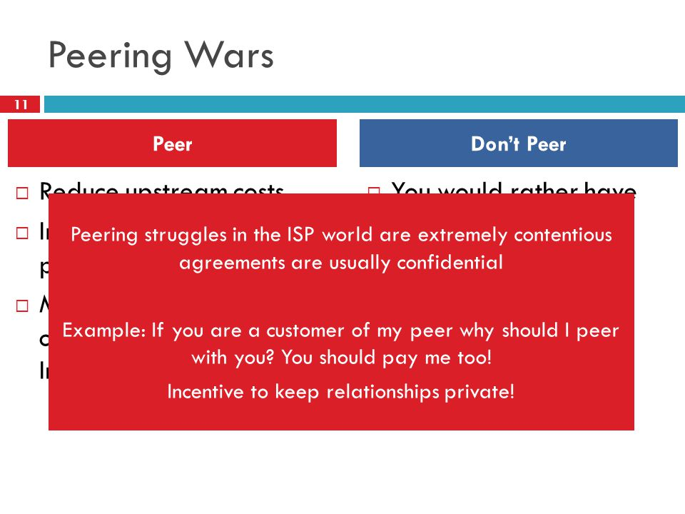 Peering Wars  Reduce upstream costs  Improve end-to-end performance  May be the only way to connect to parts of the Internet  You would rather have customers  Peers are often competitors  Peering agreements require periodic renegotiation 11 PeerDon't Peer Peering struggles in the ISP world are extremely contentious agreements are usually confidential Example: If you are a customer of my peer why should I peer with you.