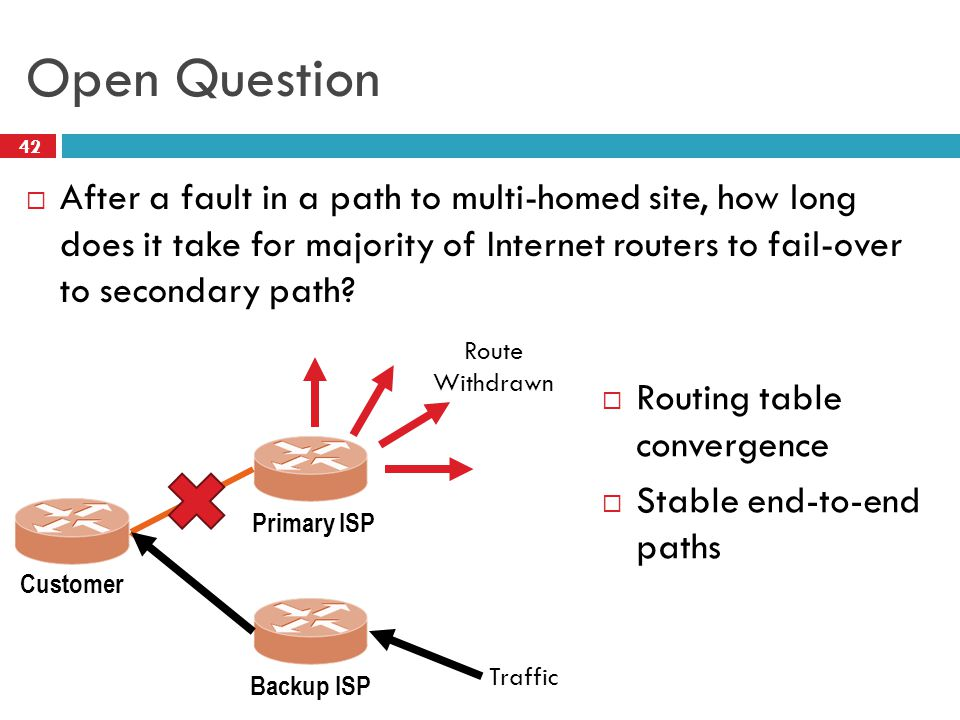Open Question  After a fault in a path to multi-homed site, how long does it take for majority of Internet routers to fail-over to secondary path.