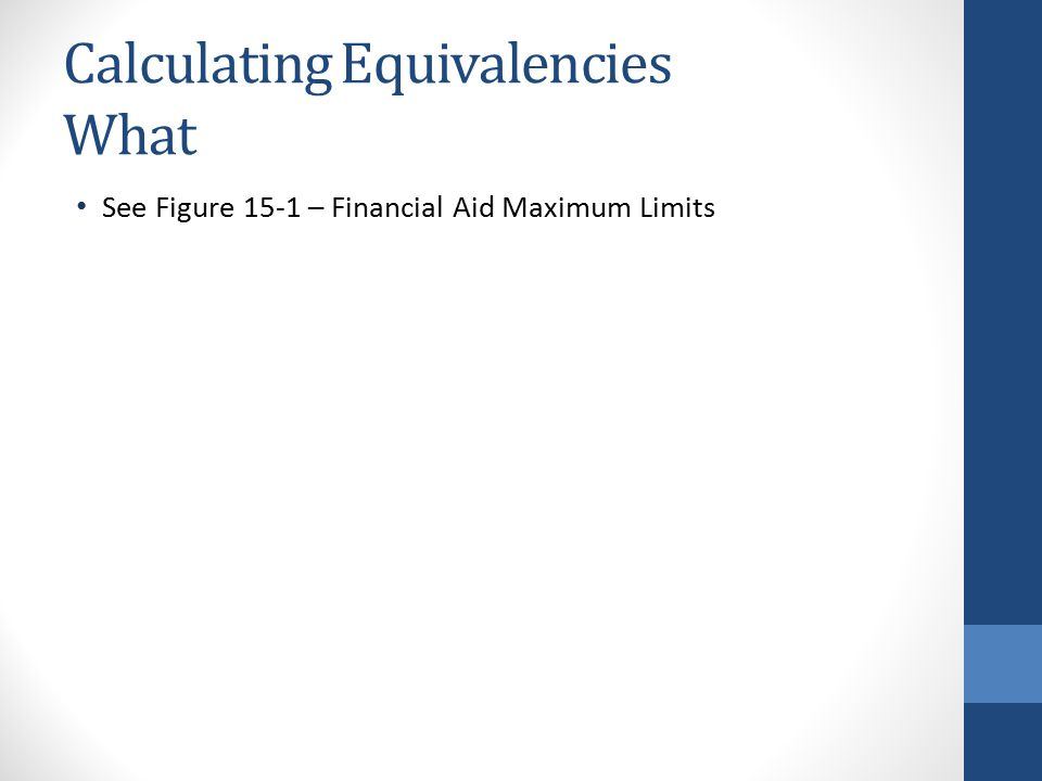 Calculating Equivalencies What See Figure 15-1 – Financial Aid Maximum Limits