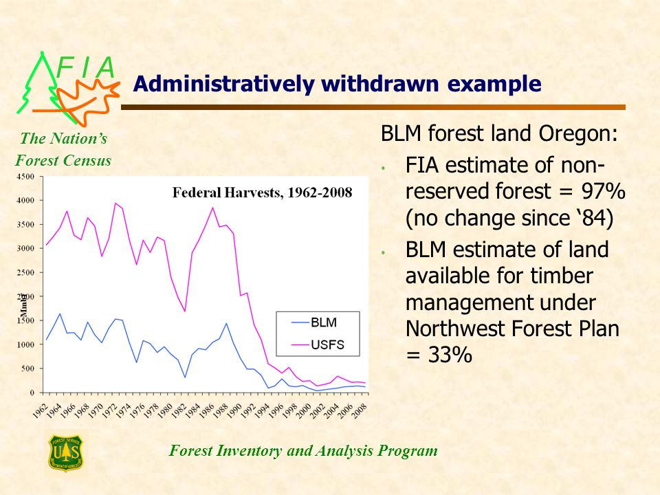 F I A Forest Inventory and Analysis Program The Nation's Forest Census Administratively withdrawn example BLM forest land Oregon: FIA estimate of non- reserved forest = 97% (no change since '84) BLM estimate of land available for timber management under Northwest Forest Plan = 33%