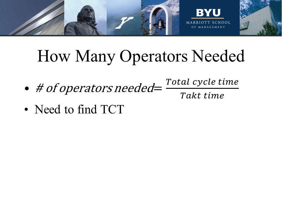 How Many Operators Needed