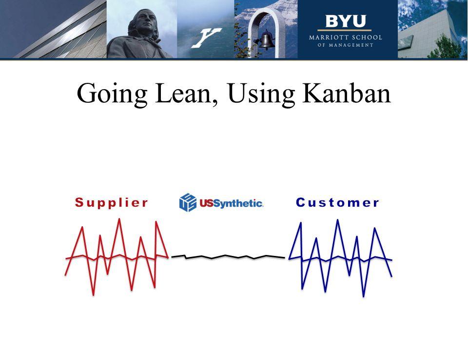 Going Lean, Using Kanban