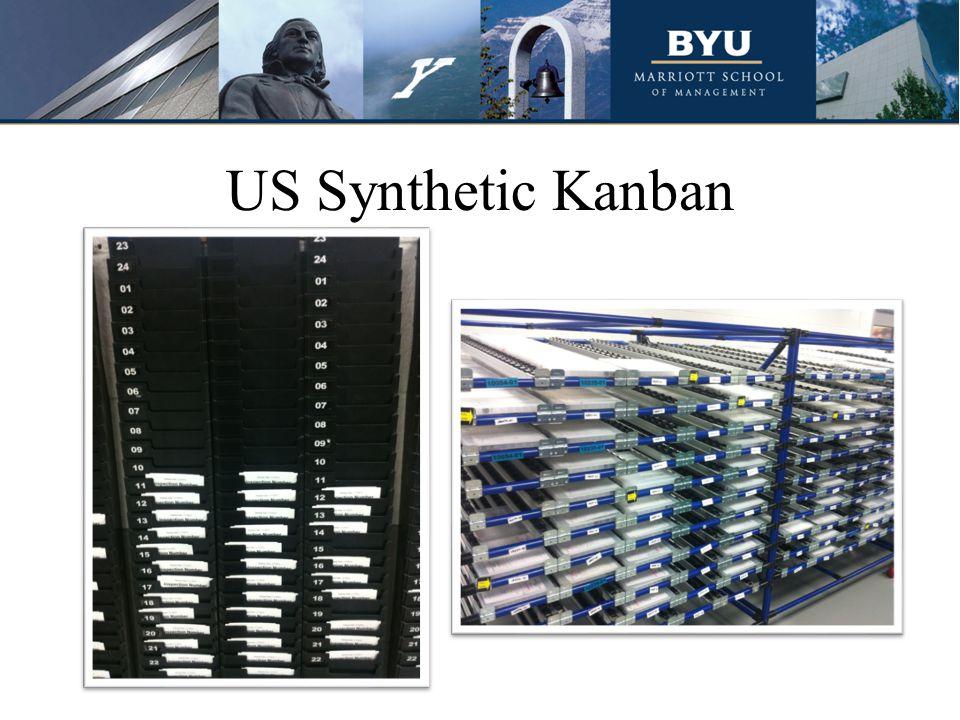 US Synthetic Kanban