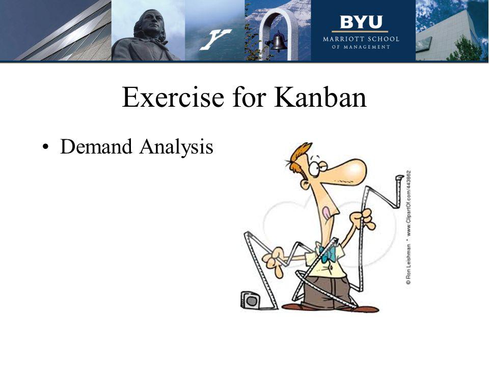 Exercise for Kanban Demand Analysis