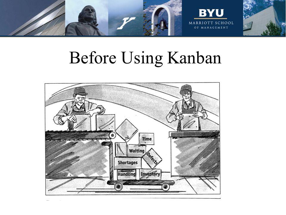 After Using Kanban Before Using Kanban
