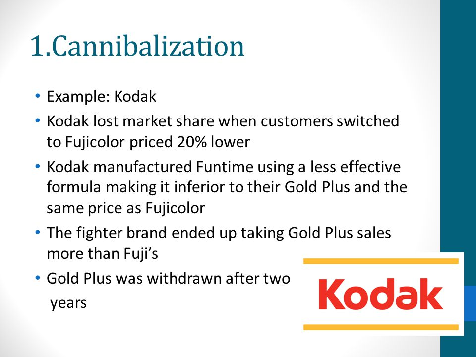 1.Cannibalization Example: Kodak Kodak lost market share when customers switched to Fujicolor priced 20% lower Kodak manufactured Funtime using a less effective formula making it inferior to their Gold Plus and the same price as Fujicolor The fighter brand ended up taking Gold Plus sales more than Fuji's Gold Plus was withdrawn after two years