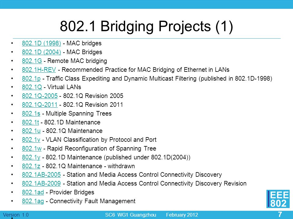 7 Version 1.0 SC6 WG1 Guangzhou February 2012 EEE 802 802.1 Bridging Projects (1) 802.1D (1998) - MAC bridges802.1D (1998) 802.1D (2004) - MAC Bridges802.1D (2004) 802.1G - Remote MAC bridging802.1G 802.1H-REV - Recommended Practice for MAC Bridging of Ethernet in LANs802.1H-REV 802.1p - Traffic Class Expediting and Dynamic Multicast Filtering (published in 802.1D-1998)802.1p 802.1Q - Virtual LANs802.1Q 802.1Q-2005 - 802.1Q Revision 2005802.1Q-2005 802.1Q-2011 - 802.1Q Revision 2011802.1Q-2011 802.1s - Multiple Spanning Trees802.1s 802.1t - 802.1D Maintenance802.1t 802.1u - 802.1Q Maintenance802.1u 802.1v - VLAN Classification by Protocol and Port802.1v 802.1w - Rapid Reconfiguration of Spanning Tree802.1w 802.1y - 802.1D Maintenance (published under 802.1D(2004))802.1y 802.1z - 802.1Q Maintenance - withdrawn802.1z 802.1AB-2005 - Station and Media Access Control Connectivity Discovery802.1AB-2005 802.1AB-2009 - Station and Media Access Control Connectivity Discovery Revision802.1AB-2009 802.1ad - Provider Bridges802.1ad 802.1ag - Connectivity Fault Management802.1ag