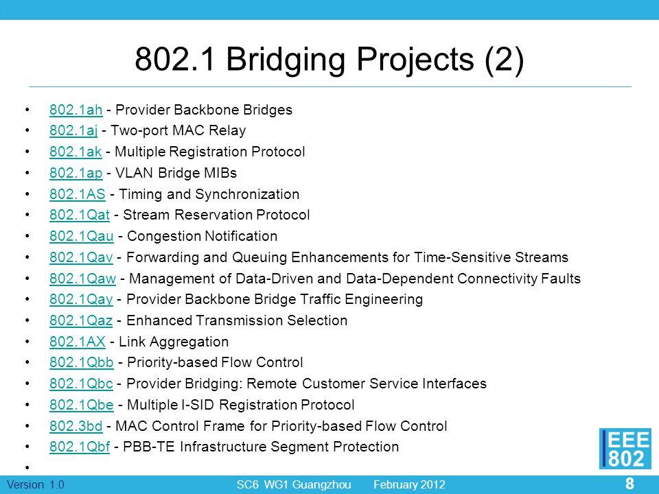 8 Version 1.0 SC6 WG1 Guangzhou February 2012 EEE 802 802.1 Bridging Projects (2) 802.1ah - Provider Backbone Bridges802.1ah 802.1aj - Two-port MAC Relay802.1aj 802.1ak - Multiple Registration Protocol802.1ak 802.1ap - VLAN Bridge MIBs802.1ap 802.1AS - Timing and Synchronization802.1AS 802.1Qat - Stream Reservation Protocol802.1Qat 802.1Qau - Congestion Notification802.1Qau 802.1Qav - Forwarding and Queuing Enhancements for Time-Sensitive Streams802.1Qav 802.1Qaw - Management of Data-Driven and Data-Dependent Connectivity Faults802.1Qaw 802.1Qay - Provider Backbone Bridge Traffic Engineering802.1Qay 802.1Qaz - Enhanced Transmission Selection802.1Qaz 802.1AX - Link Aggregation802.1AX 802.1Qbb - Priority-based Flow Control802.1Qbb 802.1Qbc - Provider Bridging: Remote Customer Service Interfaces802.1Qbc 802.1Qbe - Multiple I-SID Registration Protocol802.1Qbe 802.3bd - MAC Control Frame for Priority-based Flow Control802.3bd 802.1Qbf - PBB-TE Infrastructure Segment Protection802.1Qbf