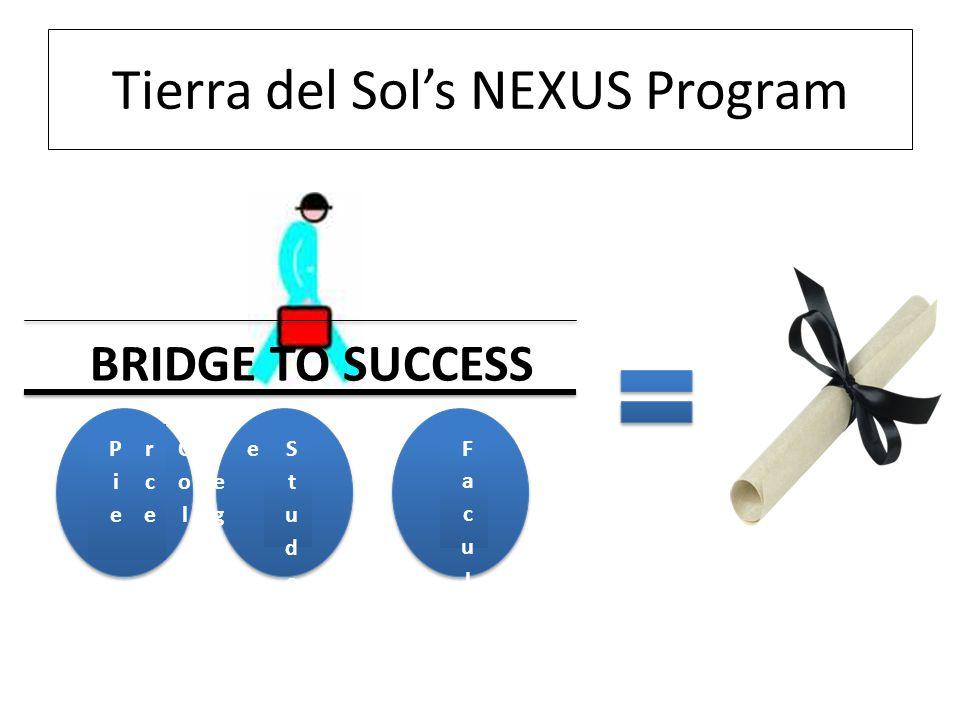 Tierra del Sol's NEXUS Program BRIDGE TO SUCCESS