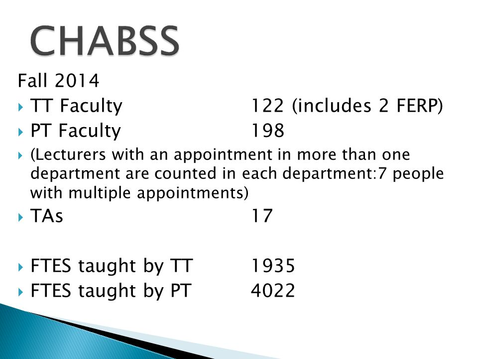 Fall 2014  TT Faculty122 (includes 2 FERP)  PT Faculty198  (Lecturers with an appointment in more than one department are counted in each department:7 people with multiple appointments)  TAs17  FTES taught by TT1935  FTES taught by PT4022