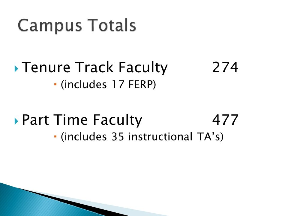  Tenure Track Faculty274  (includes 17 FERP)  Part Time Faculty477  (includes 35 instructional TA's)