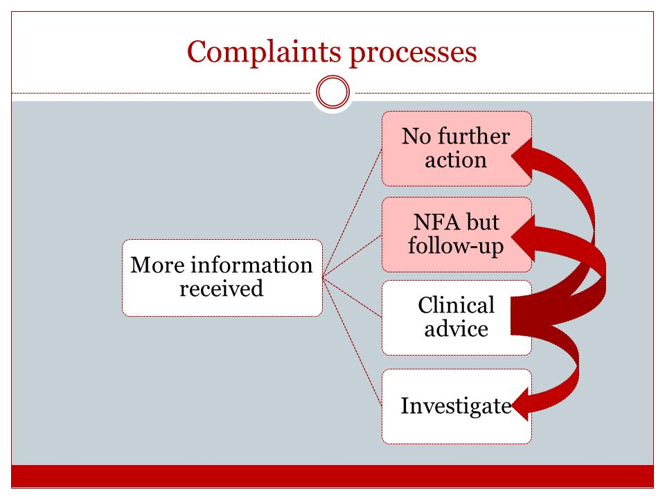 Complaints processes More information received No further action NFA but follow-up Clinical advice Investigate
