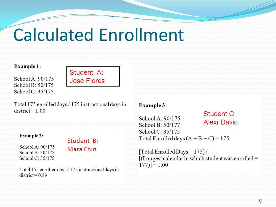 Calculated Enrollment 13 Student A: Jose Flores Student B: Mara Chin Student C: Alexi Davic Student B: Mara Chin
