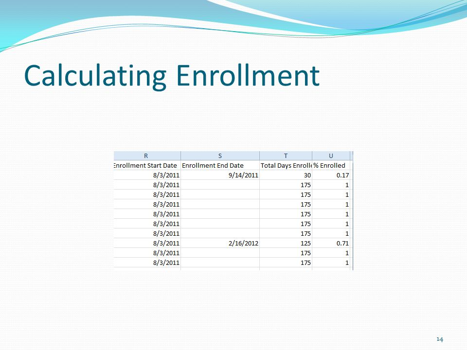 Calculating Enrollment 14