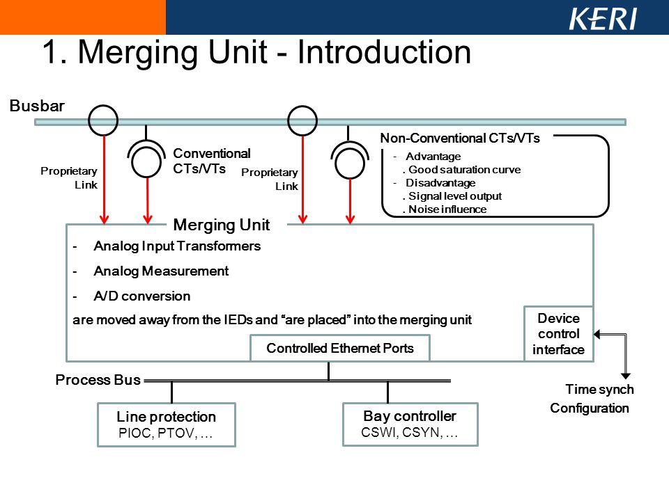 """1. Merging Unit - Introduction Busbar -Analog Input Transformers -Analog Measurement -A/D conversion are moved away from the IEDs and """"are placed"""" int"""
