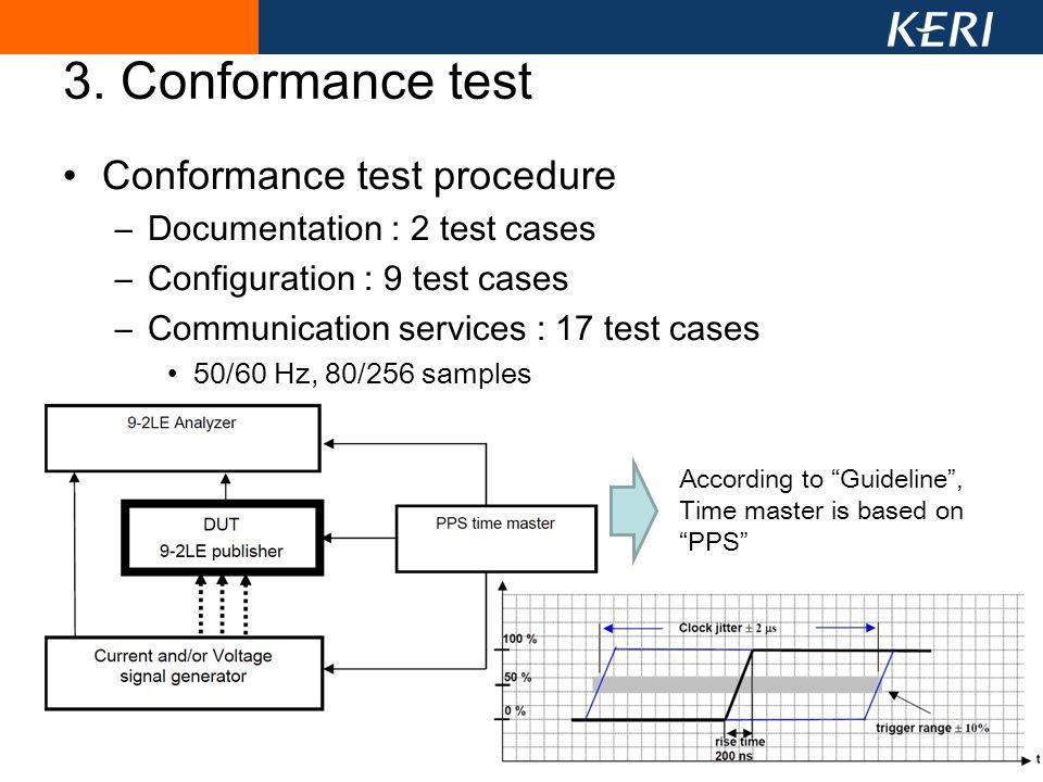 3. Conformance test Conformance test procedure –Documentation : 2 test cases –Configuration : 9 test cases –Communication services : 17 test cases 50/