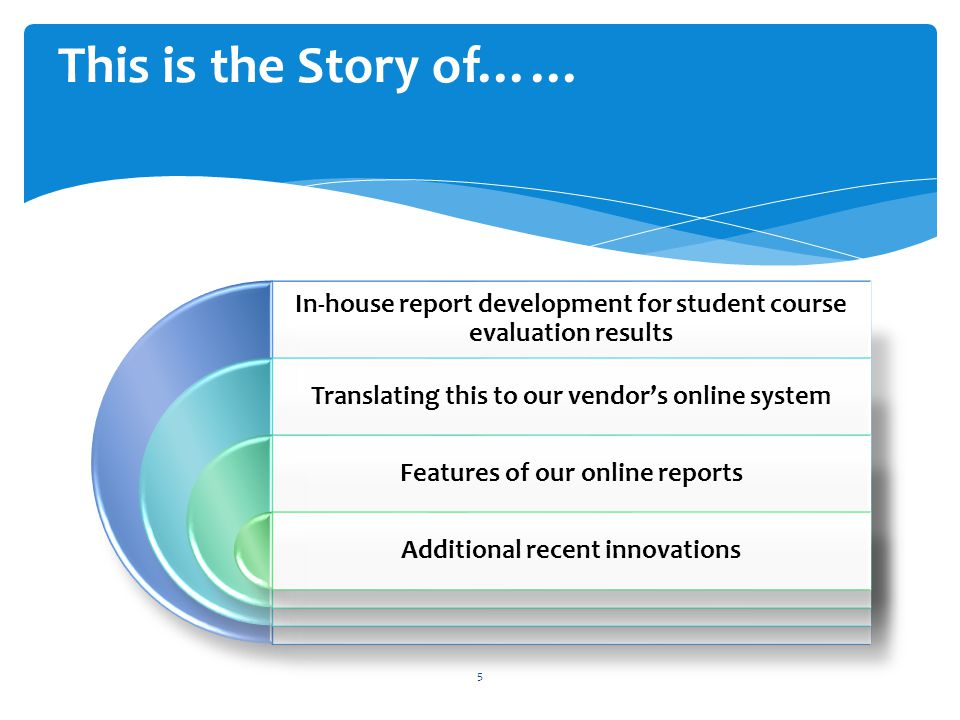 In-house report development for student course evaluation results Translating this to our vendor's online system Features of our online reports Additional recent innovations 5 This is the Story of……