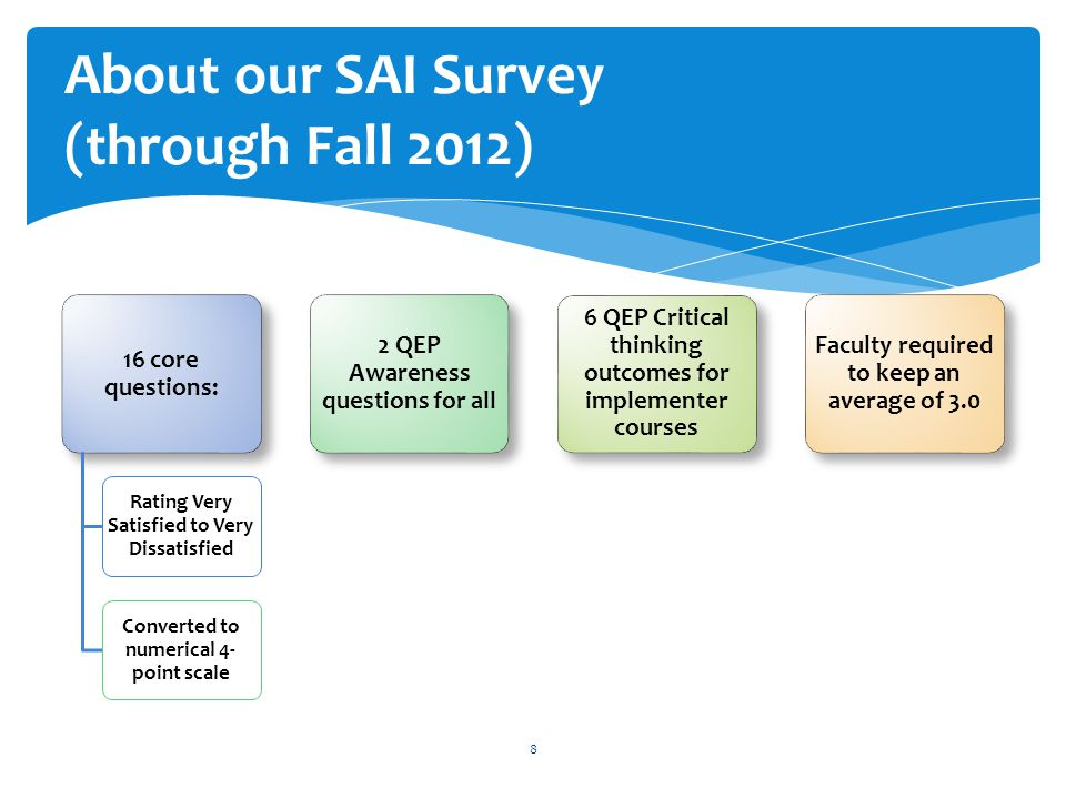 16 core questions: Rating Very Satisfied to Very Dissatisfied Converted to numerical 4- point scale 2 QEP Awareness questions for all 6 QEP Critical thinking outcomes for implementer courses Faculty required to keep an average of 3.0 8 About our SAI Survey (through Fall 2012)