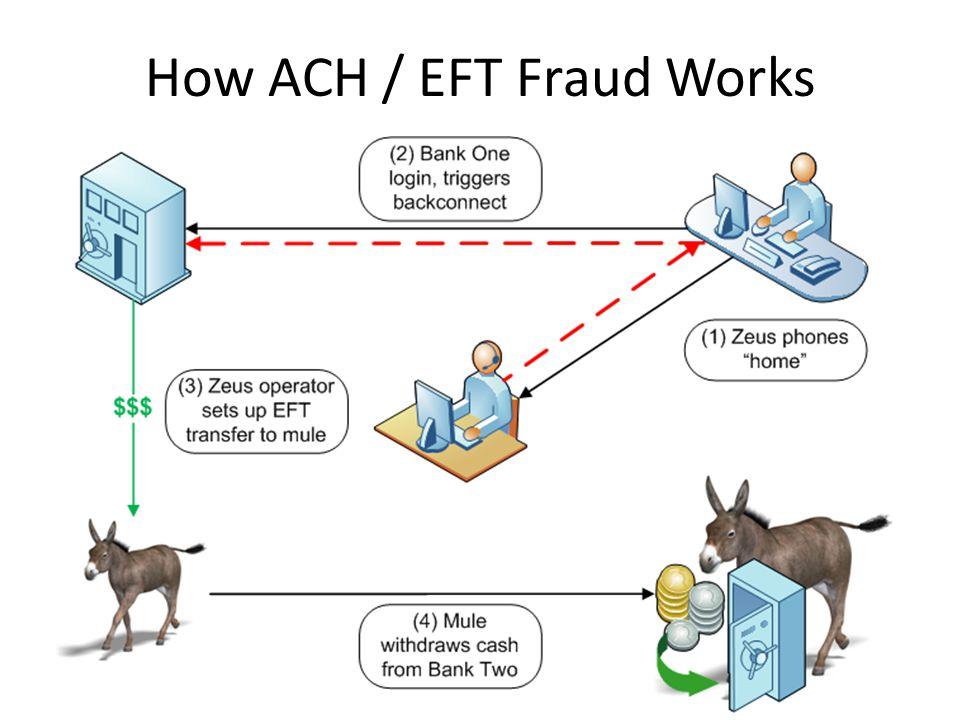 How ACH / EFT Fraud Works