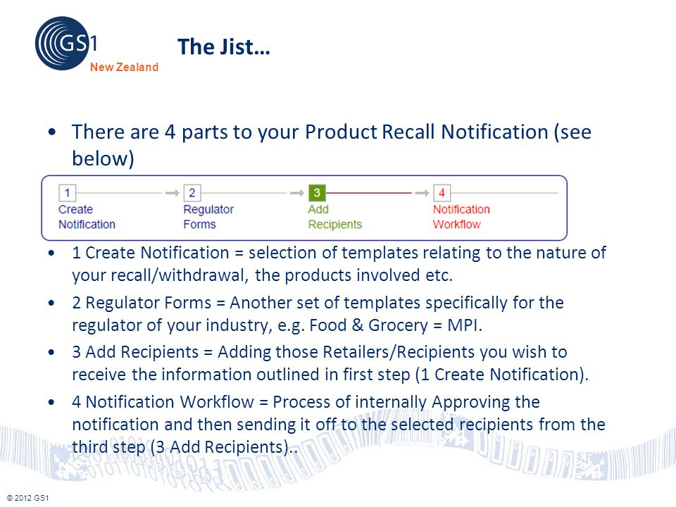 © 2012 GS1 New Zealand The Jist… There are 4 parts to your Product Recall Notification (see below) 1 Create Notification = selection of templates rela