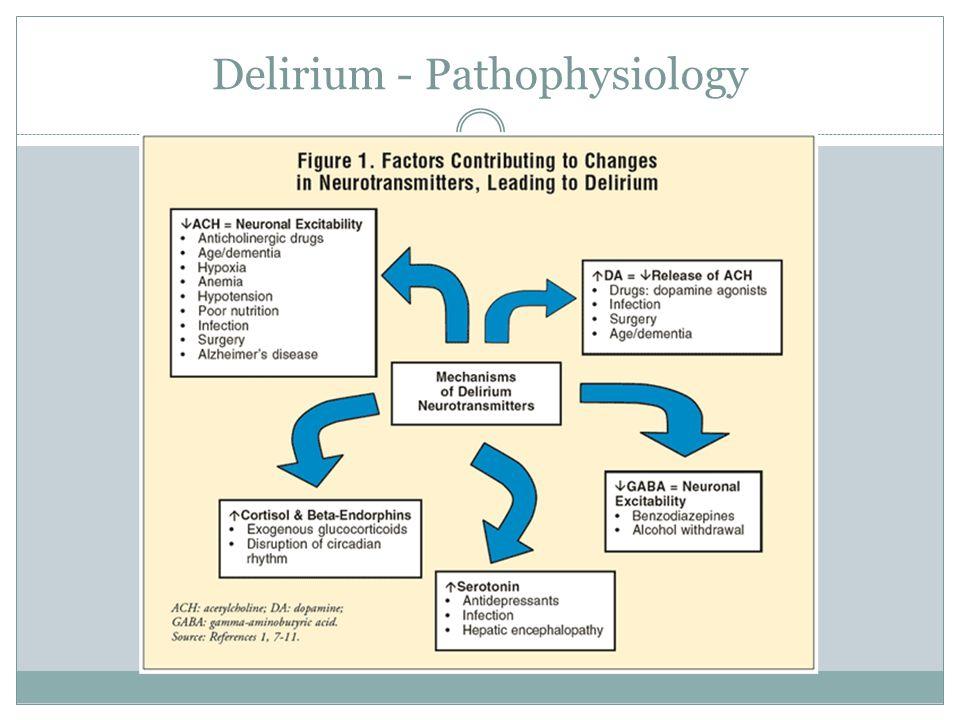 Delirium - Pathophysiology