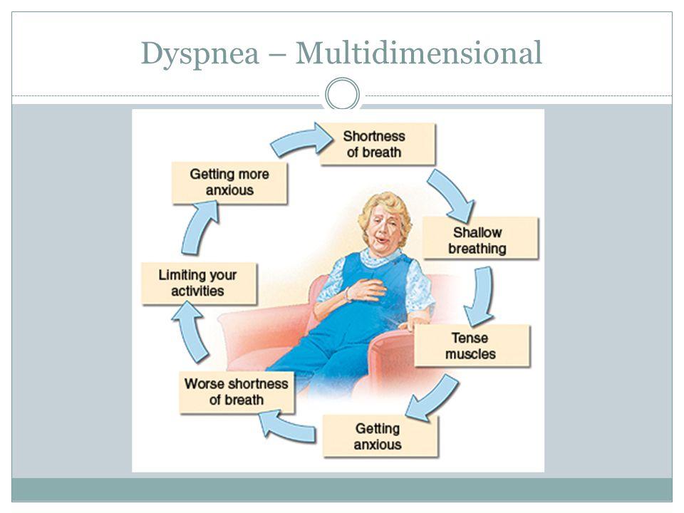 Dyspnea – Multidimensional