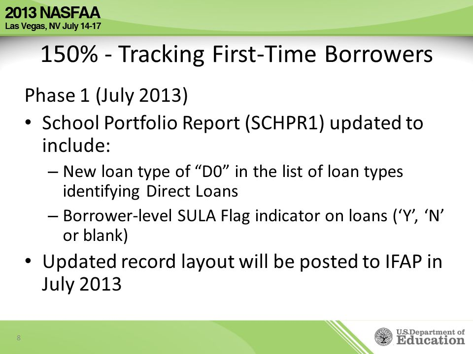150% - Tracking First-Time Borrowers Phase 1 (January 2014) SULA flag will display on the NSLDSFAP Website SULA flag will be included on: – Financial Aid History (FAH) – Transfer Student Monitoring (TSM) – 2014-2015 Prescreening and Postscreening – 2014-2015 Institutional Student Information Record (ISIR) A Postscreening Reason Code 25 will be added for changes to a SULA status for 2014-2015 9