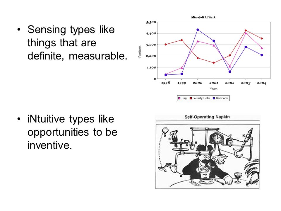 Sensing types like things that are definite, measurable. iNtuitive types like opportunities to be inventive.
