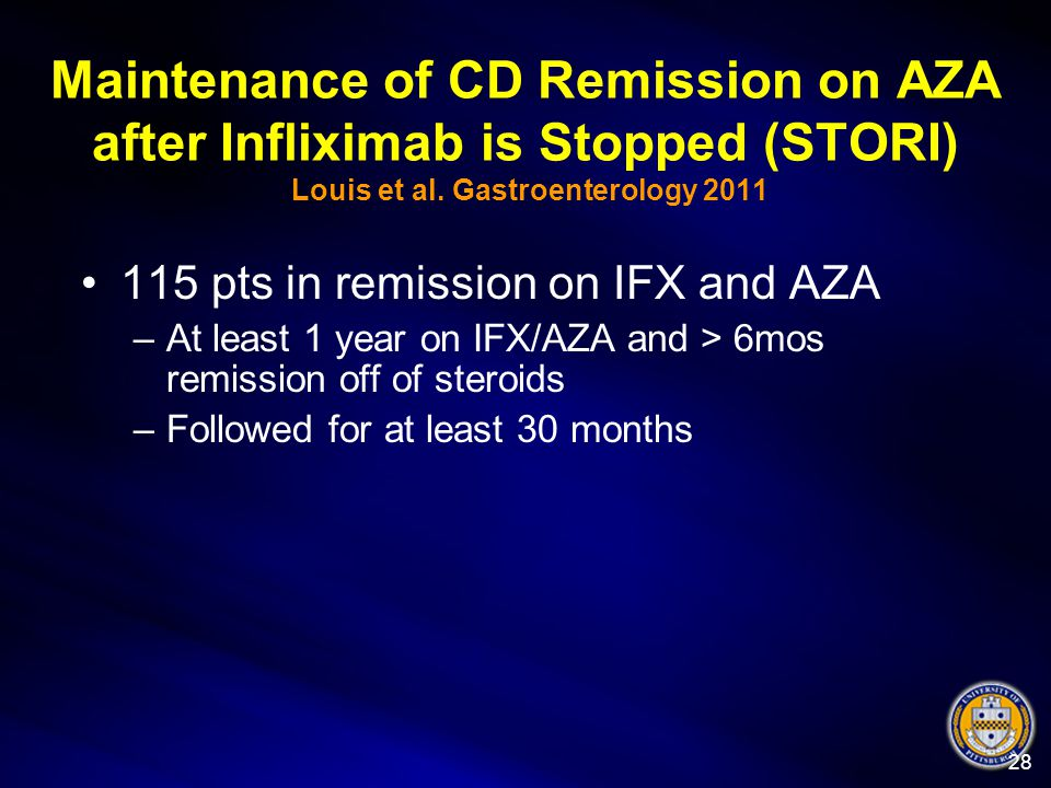 Maintenance of CD Remission on AZA after Infliximab is Stopped (STORI) Louis et al. Gastroenterology 2011 115 pts in remission on IFX and AZA –At leas