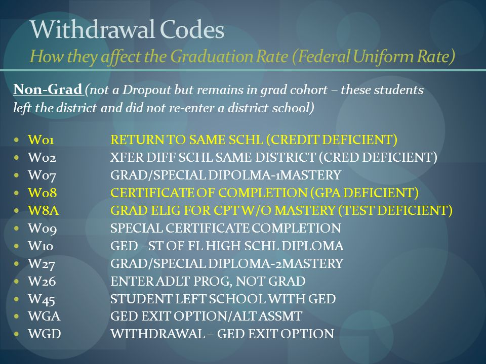 Withdrawal Codes How they affect the Graduation Rate (Federal Uniform Rate) Non-Grad (not a Dropout but remains in grad cohort – these students left the district and did not re-enter a district school) W01RETURN TO SAME SCHL (CREDIT DEFICIENT) W02XFER DIFF SCHL SAME DISTRICT (CRED DEFICIENT) W07GRAD/SPECIAL DIPOLMA-1MASTERY W08CERTIFICATE OF COMPLETION (GPA DEFICIENT) W8AGRAD ELIG FOR CPT W/O MASTERY (TEST DEFICIENT) W09SPECIAL CERTIFICATE COMPLETION W10GED –ST OF FL HIGH SCHL DIPLOMA W27GRAD/SPECIAL DIPLOMA-2MASTERY W26ENTER ADLT PROG, NOT GRAD W45STUDENT LEFT SCHOOL WITH GED WGAGED EXIT OPTION/ALT ASSMT WGDWITHDRAWAL – GED EXIT OPTION