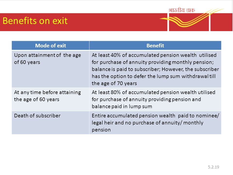 Benefits on exit Mode of exitBenefit Upon attainment of the age of 60 years At least 40% of accumulated pension wealth utilised for purchase of annuity providing monthly pension; balance is paid to subscriber; However, the subscriber has the option to defer the lump sum withdrawal till the age of 70 years At any time before attaining the age of 60 years At least 80% of accumulated pension wealth utilised for purchase of annuity providing pension and balance paid in lump sum Death of subscriberEntire accumulated pension wealth paid to nominee/ legal heir and no purchase of annuity/ monthly pension 5.2.19