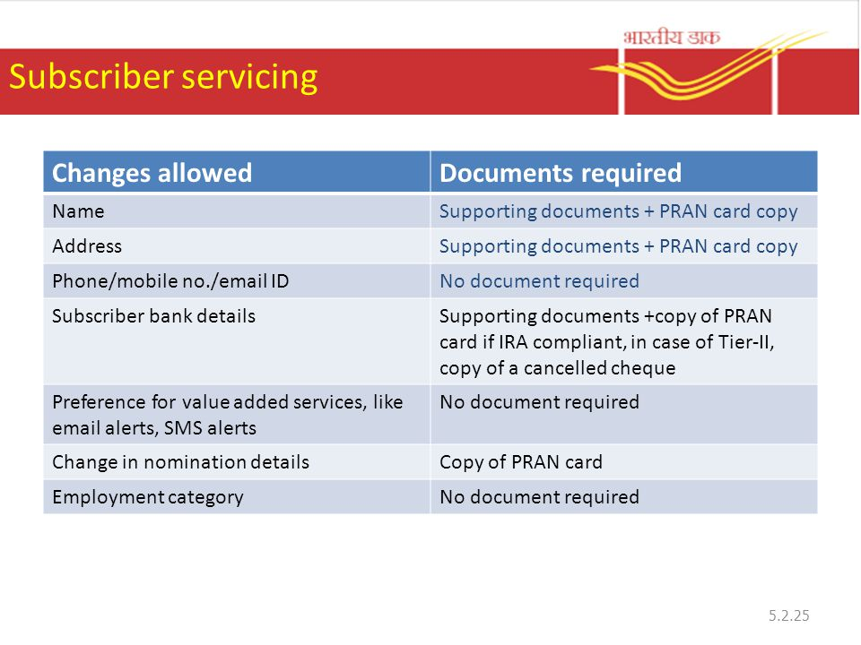 Subscriber servicing Changes allowedDocuments required NameSupporting documents + PRAN card copy AddressSupporting documents + PRAN card copy Phone/mobile no./email IDNo document required Subscriber bank detailsSupporting documents +copy of PRAN card if IRA compliant, in case of Tier-II, copy of a cancelled cheque Preference for value added services, like email alerts, SMS alerts No document required Change in nomination detailsCopy of PRAN card Employment categoryNo document required 5.2.25