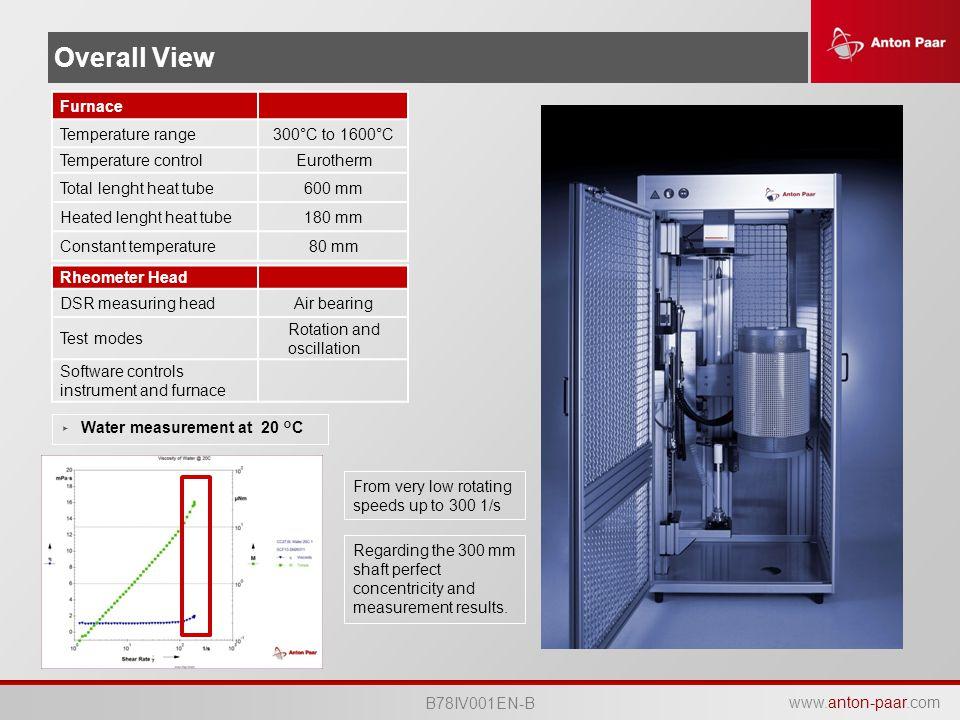 www.anton-paar.com B78IV001EN-B Measuring Systems for high Viscosity Samples as e.g.