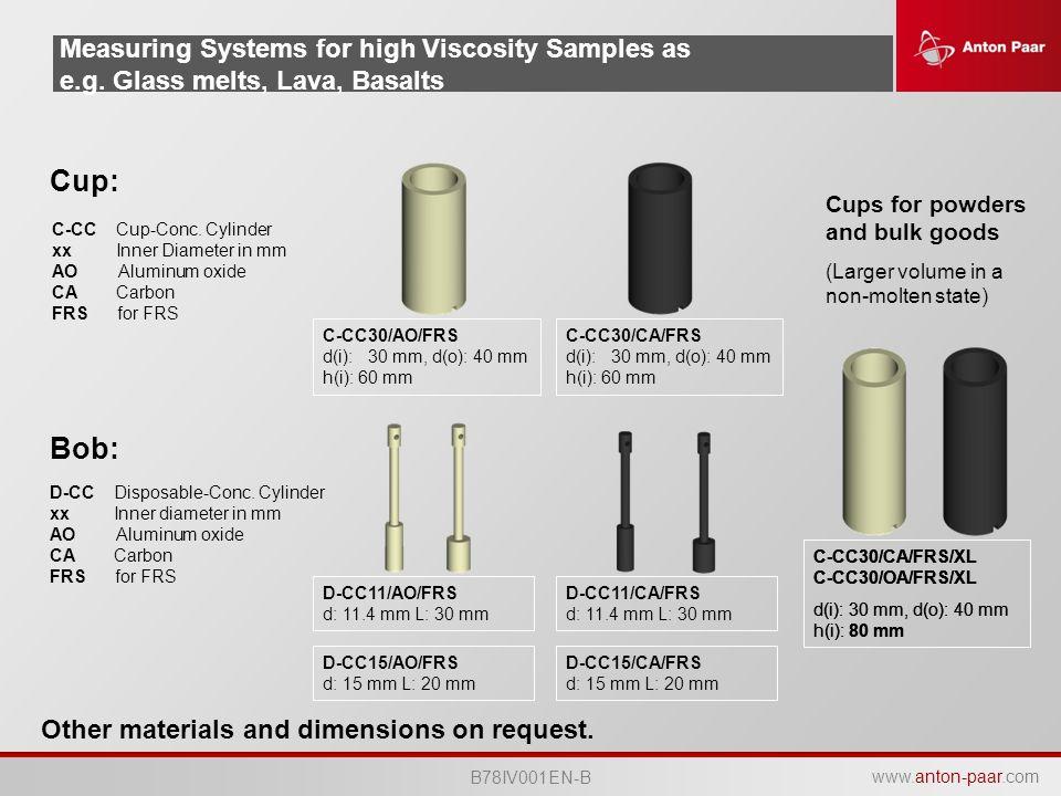 www.anton-paar.com B78IV001EN-B Standard Measuring Systems for low Viscosity Samples as e.g.