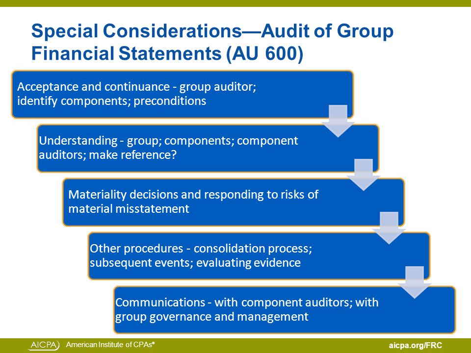 American Institute of CPAs ® aicpa.org/FRC Special Considerations—Audit of Group Financial Statements (AU 600) Acceptance and continuance - group auditor; identify components; preconditions Understanding - group; components; component auditors; make reference.