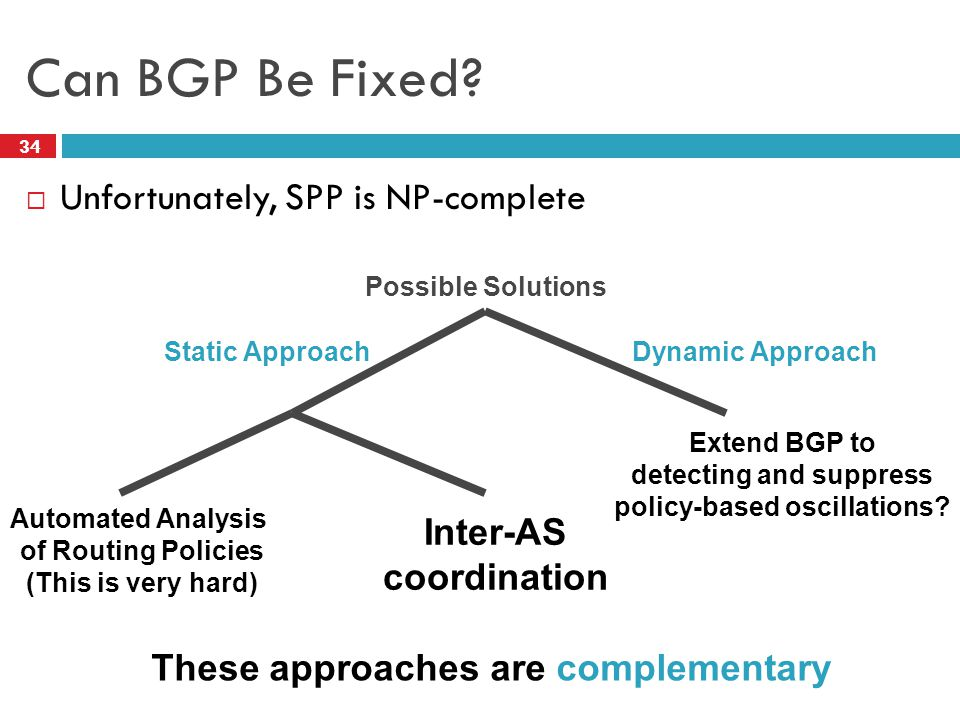 Can BGP Be Fixed?  Unfortunately, SPP is NP-complete Static Approach Inter-AS coordination Automated Analysis of Routing Policies (This is very hard)