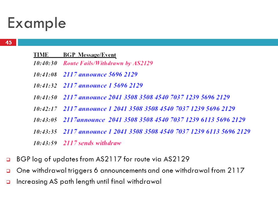 Example  BGP log of updates from AS2117 for route via AS2129  One withdrawal triggers 6 announcements and one withdrawal from 2117  Increasing AS path length until final withdrawal 45