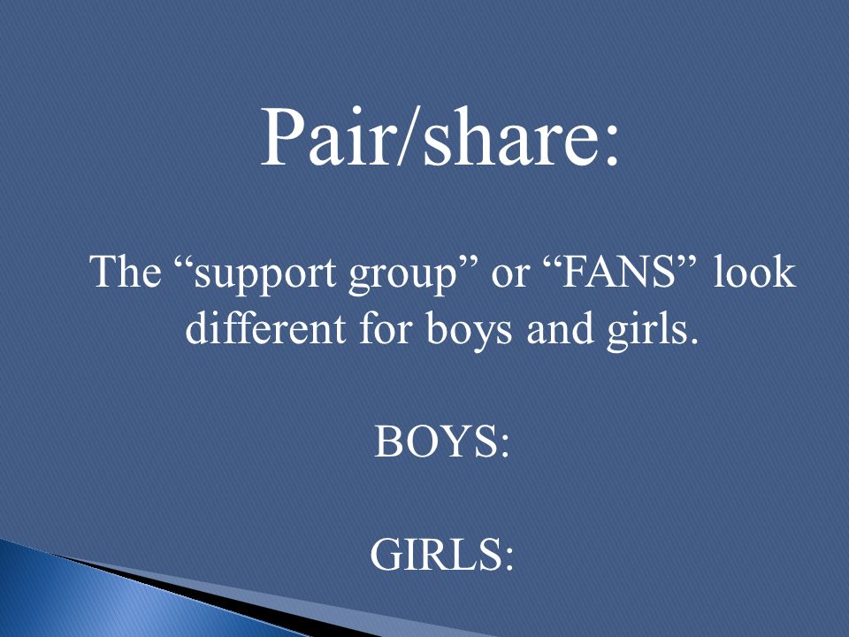 "Pair/share: The ""support group"" or ""FANS"" look different for boys and girls. BOYS: GIRLS:"