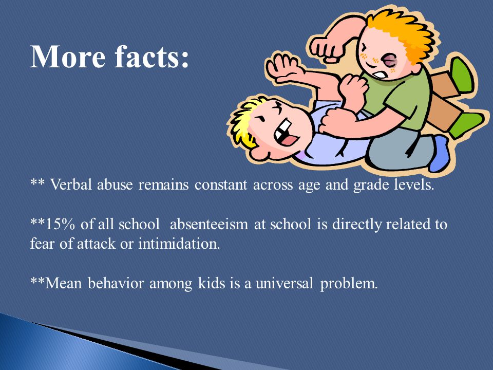 More facts: ** Verbal abuse remains constant across age and grade levels. **15% of all school absenteeism at school is directly related to fear of att
