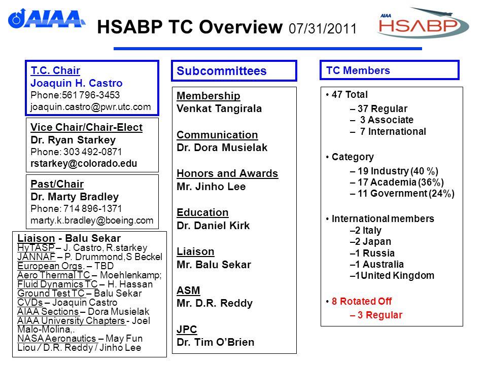 HSABP TC Overview 07/31/2011 Liaison - Balu Sekar HyTASP – J. Castro, R.starkey JANNAF – P. Drummond,S Beckel European Orgs. – TBD Aero Thermal TC – M