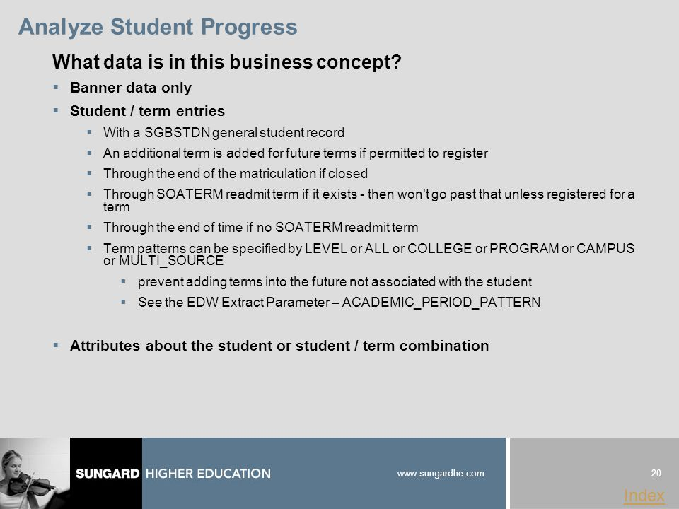 20 www.sungardhe.com Index Analyze Student Progress What data is in this business concept.