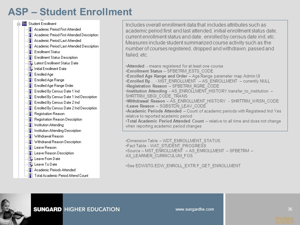 36 www.sungardhe.com Index ASP – Student Enrollment Dimension Table – WDT_ENROLLMENT_STATUS Fact Table - WAT_STUDENT_PROGRESS Source – MST_ENROLLMENT – AS_ENROLLMENT – SFBETRM – AS_LEARNER_CURRICULUM_FOS See EDWSTG.EDW_ENROLL_EXTR.F_GET_ENROLLMENT Includes overall enrollment data that includes attributes such as academic period first and last attended, initial enrollment status date, current enrollment status and date, enrolled by census date ind, etc.