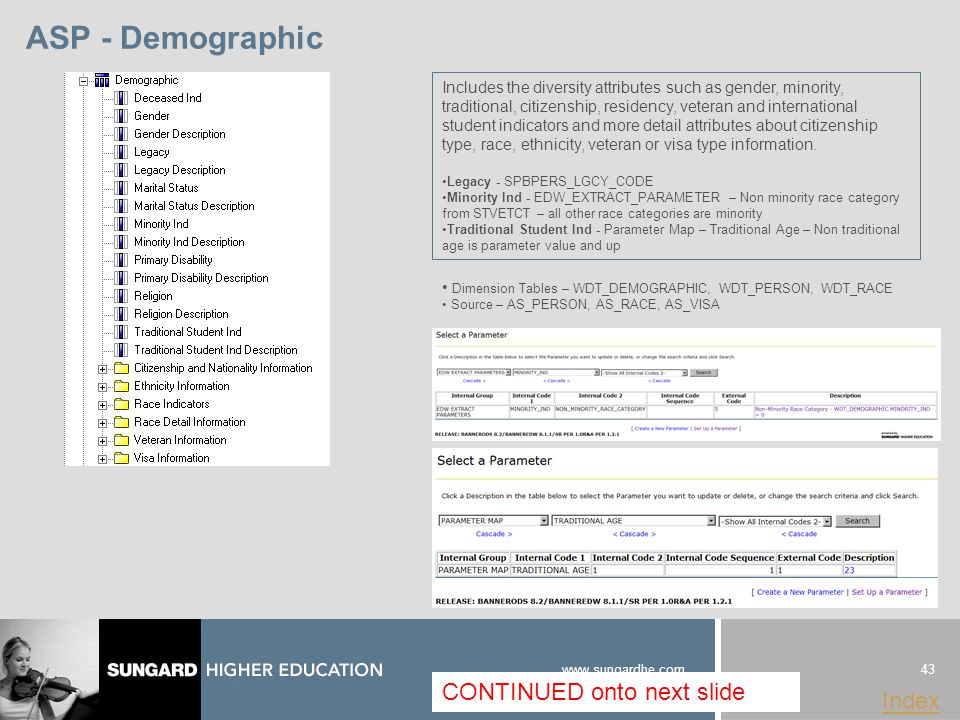 43 www.sungardhe.com Index ASP - Demographic Dimension Tables – WDT_DEMOGRAPHIC, WDT_PERSON, WDT_RACE Source – AS_PERSON, AS_RACE, AS_VISA Includes the diversity attributes such as gender, minority, traditional, citizenship, residency, veteran and international student indicators and more detail attributes about citizenship type, race, ethnicity, veteran or visa type information.