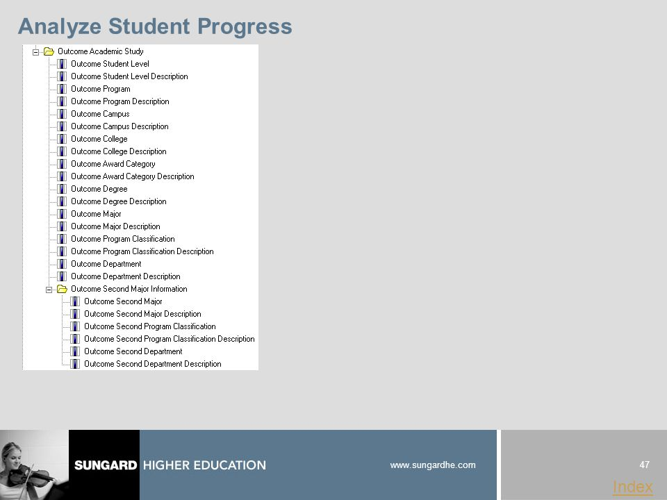 47 www.sungardhe.com Index Analyze Student Progress