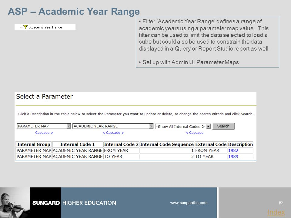 62 www.sungardhe.com Index ASP – Academic Year Range Filter Academic Year Range defines a range of academic years using a parameter map value.