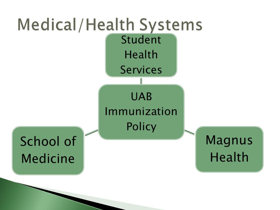 UAB Immunization Policy Student Health Services Magnus Health School of Medicine